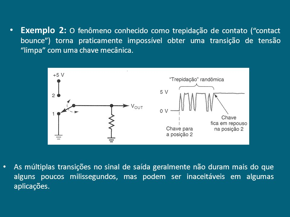 Exemplo 2: O fenômeno conhecido como trepidação de contato (contact bounce) torna praticamente impossível obter uma transição de tensão limpa com uma