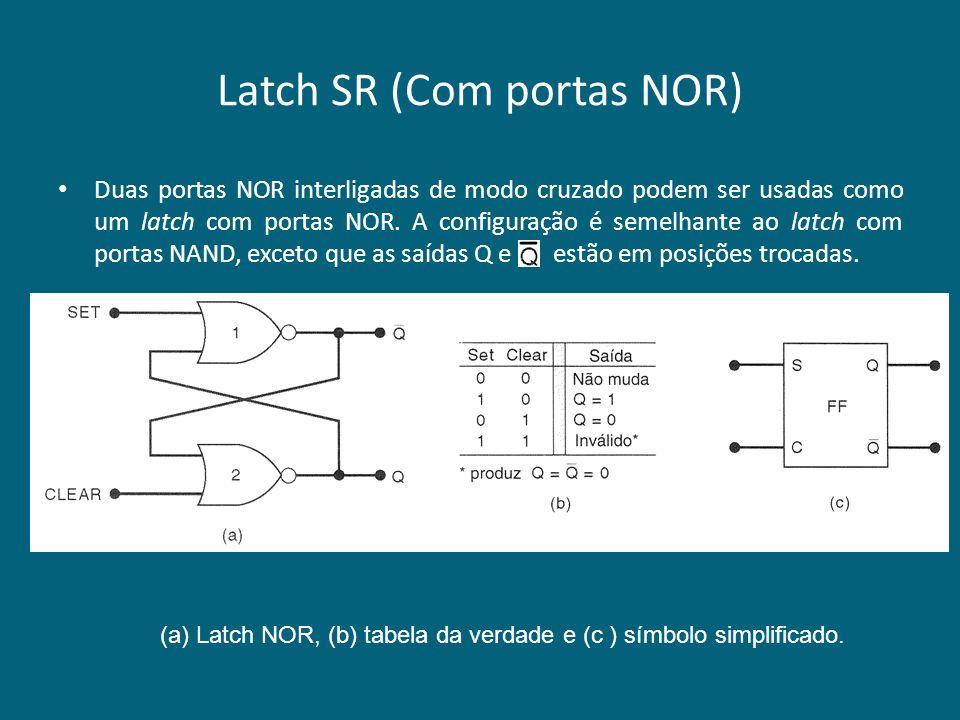 Latch SR (Com portas NOR) Duas portas NOR interligadas de modo cruzado podem ser usadas como um latch com portas NOR. A configuração é semelhante ao l