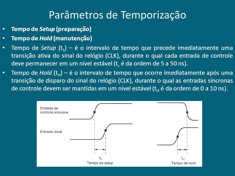 Parâmetros de Temporização Tempo de Setup (preparação) Tempo de Hold (manutenção) Tempo de Setup (t S ) – é o intervalo de tempo que precede imediatam