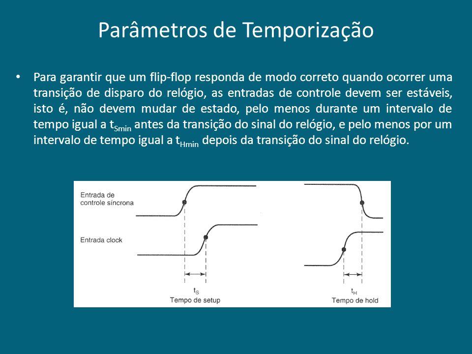 Parâmetros de Temporização Para garantir que um flip-flop responda de modo correto quando ocorrer uma transição de disparo do relógio, as entradas de