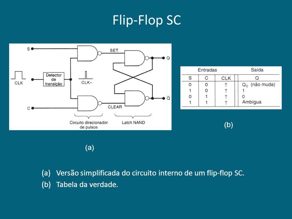 Flip-Flop SC (a)Versão simplificada do circuito interno de um flip-flop SC. (b)Tabela da verdade. (a) (b)