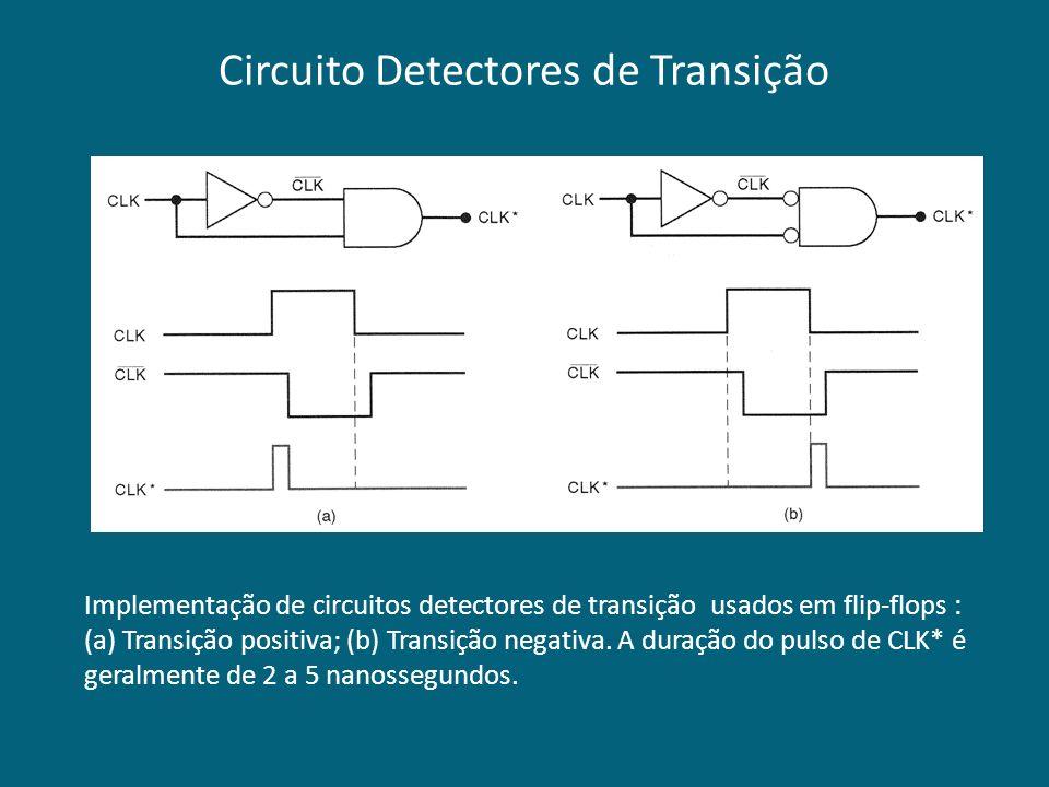 Circuito Detectores de Transição Implementação de circuitos detectores de transição usados em flip-flops : (a) Transição positiva; (b) Transição negat