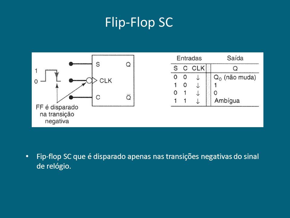 Flip-Flop SC Fip-flop SC que é disparado apenas nas transições negativas do sinal de relógio.