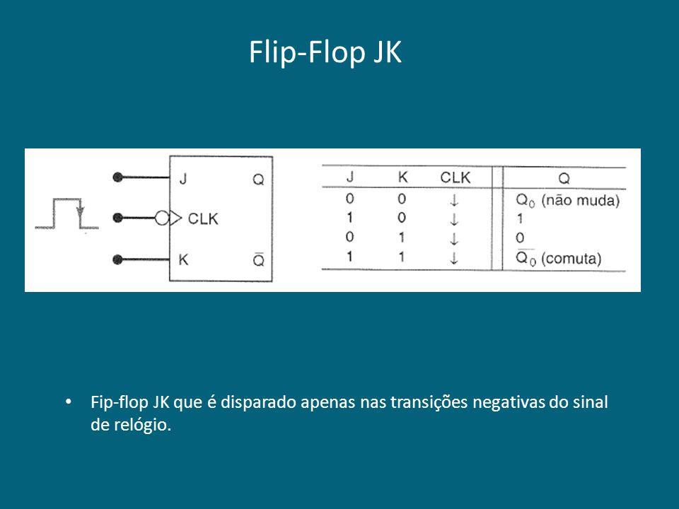 Flip-Flop JK Fip-flop JK que é disparado apenas nas transições negativas do sinal de relógio.