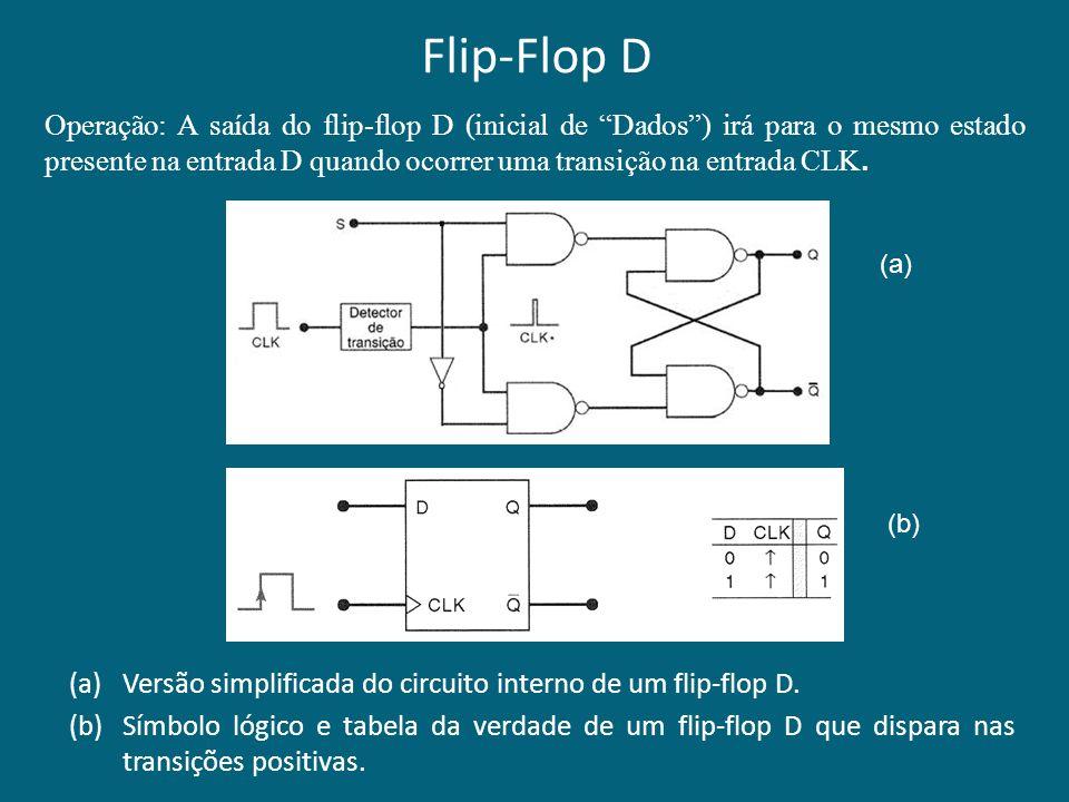 Flip-Flop D (a)Versão simplificada do circuito interno de um flip-flop D. (b)Símbolo lógico e tabela da verdade de um flip-flop D que dispara nas tran