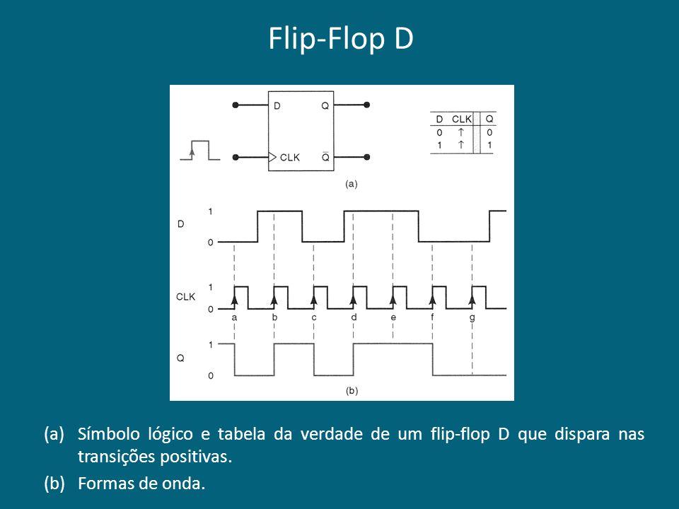 Flip-Flop D (a)Símbolo lógico e tabela da verdade de um flip-flop D que dispara nas transições positivas. (b)Formas de onda.