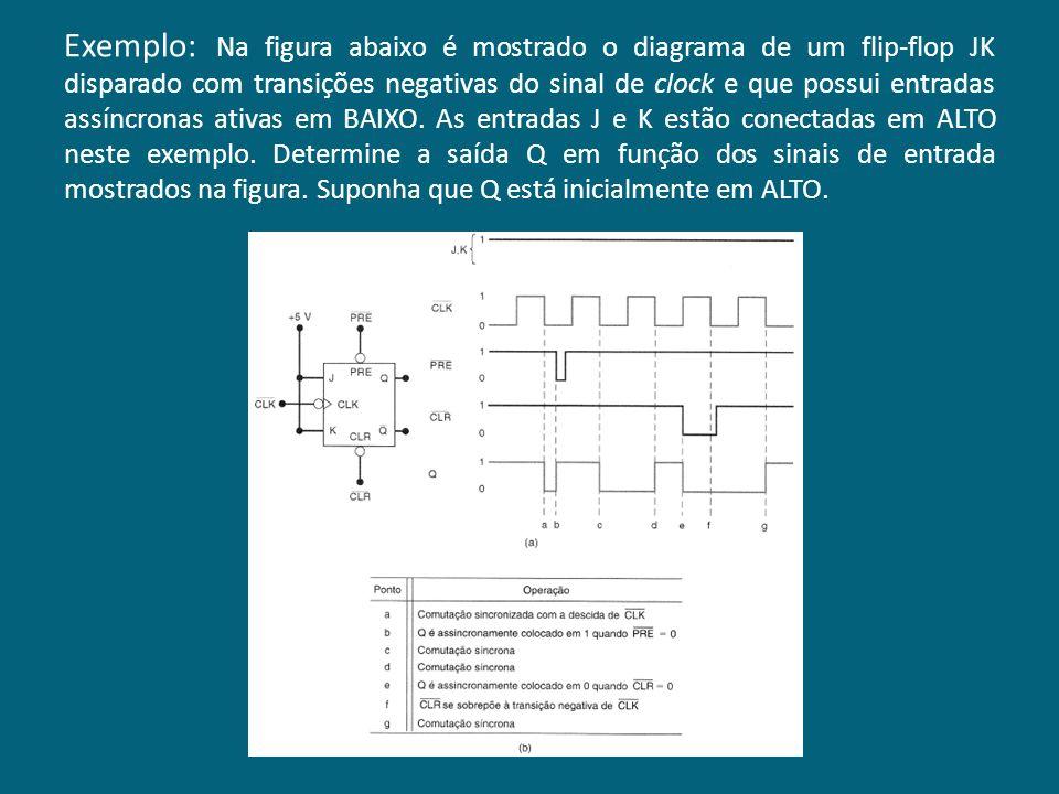Exemplo: Na figura abaixo é mostrado o diagrama de um flip-flop JK disparado com transições negativas do sinal de clock e que possui entradas assíncro