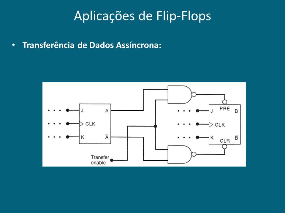 Aplicações de Flip-Flops Transferência de Dados Assíncrona: