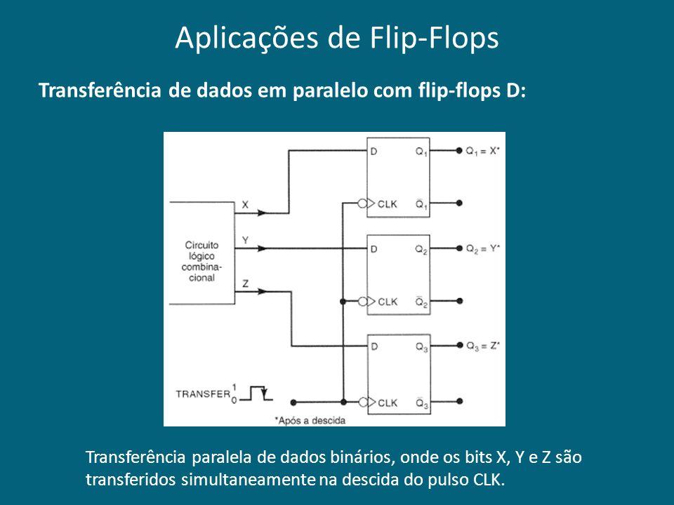 Transferência de dados em paralelo com flip-flops D: Transferência paralela de dados binários, onde os bits X, Y e Z são transferidos simultaneamente
