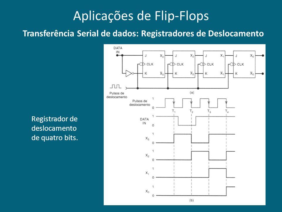 Transferência Serial de dados: Registradores de Deslocamento Registrador de deslocamento de quatro bits. Aplicações de Flip-Flops