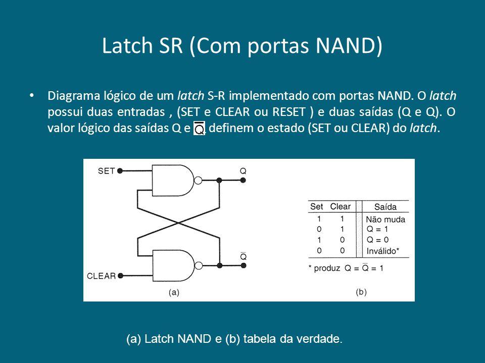 Latch SR (Com portas NAND) Diagrama lógico de um latch S-R implementado com portas NAND. O latch possui duas entradas, (SET e CLEAR ou RESET ) e duas