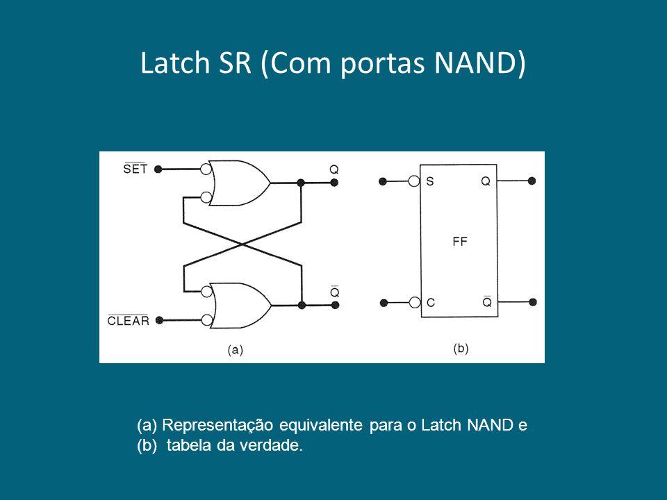 Circuito Detectores de Transição Implementação de circuitos detectores de transição usados em flip-flops : (a) Transição positiva; (b) Transição negativa.