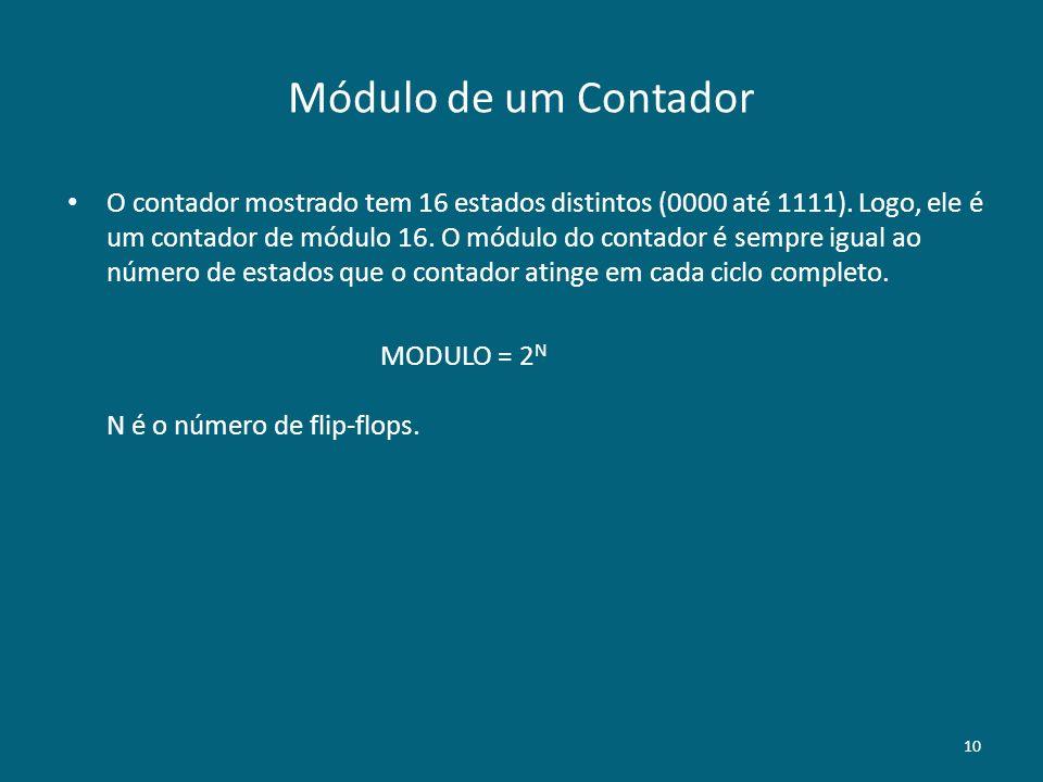 Módulo de um Contador O contador mostrado tem 16 estados distintos (0000 até 1111). Logo, ele é um contador de módulo 16. O módulo do contador é sempr