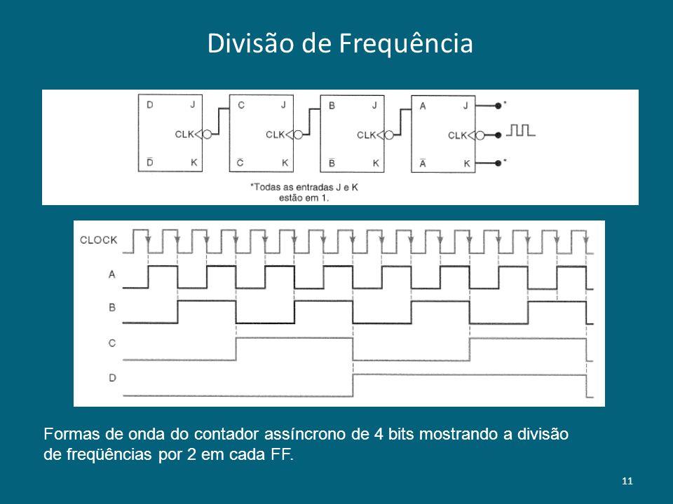 Formas de onda do contador assíncrono de 4 bits mostrando a divisão de freqüências por 2 em cada FF.