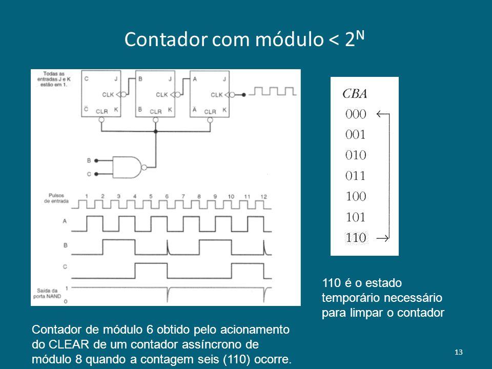Contador de módulo 6 obtido pelo acionamento do CLEAR de um contador assíncrono de módulo 8 quando a contagem seis (110) ocorre. 13 Contador com módul