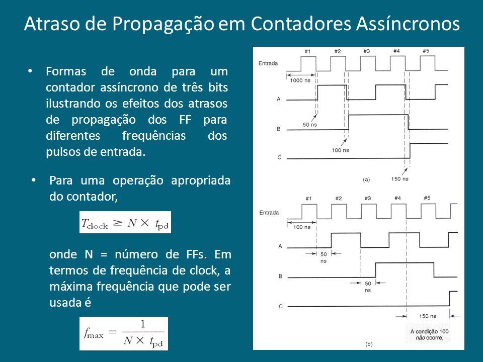 Atraso de Propagação em Contadores Assíncronos Formas de onda para um contador assíncrono de três bits ilustrando os efeitos dos atrasos de propagação dos FF para diferentes frequências dos pulsos de entrada.