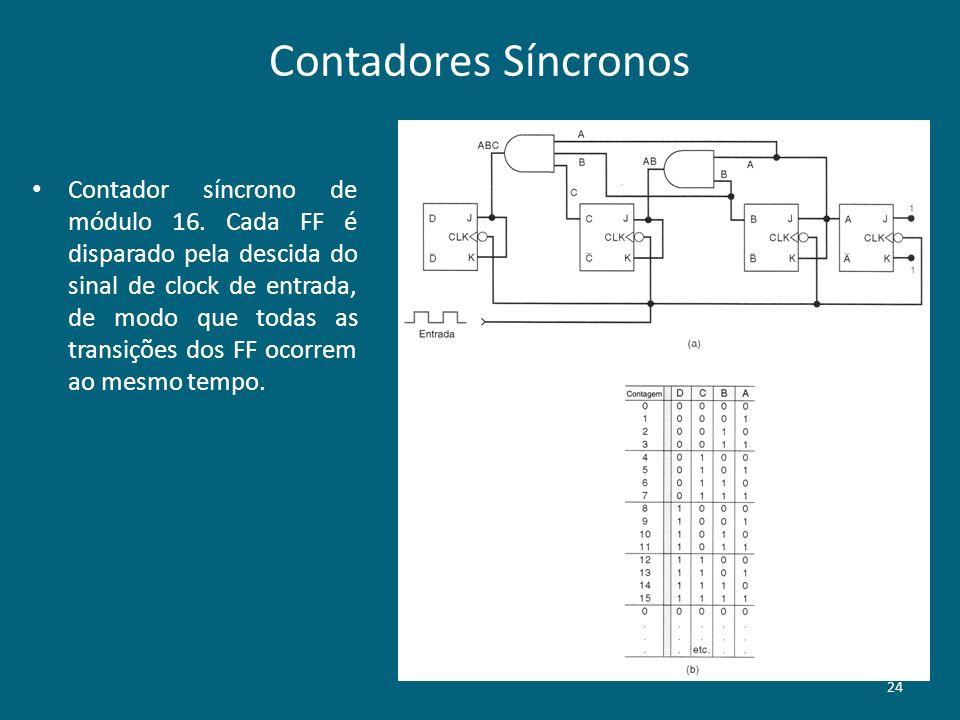Contadores Síncronos Contador síncrono de módulo 16. Cada FF é disparado pela descida do sinal de clock de entrada, de modo que todas as transições do