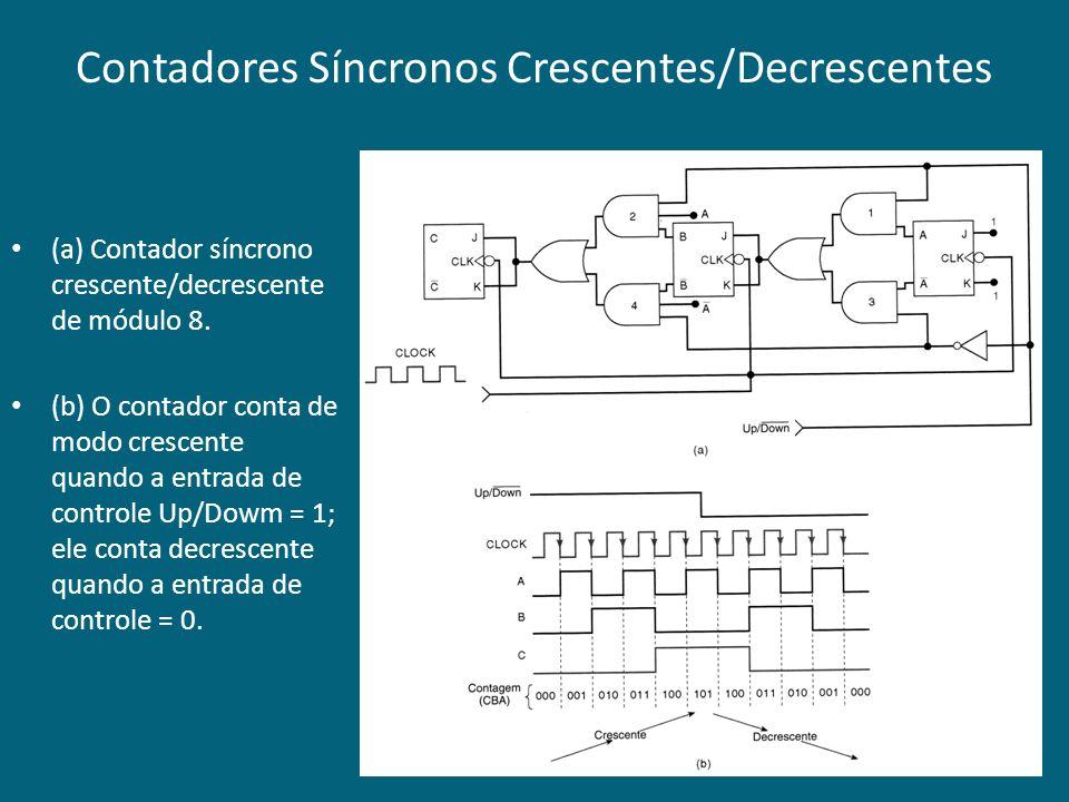 Contadores Síncronos Crescentes/Decrescentes (a) Contador síncrono crescente/decrescente de módulo 8. (b) O contador conta de modo crescente quando a