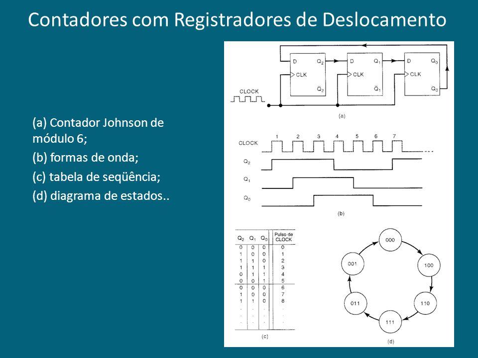 Contadores com Registradores de Deslocamento (a) Contador Johnson de módulo 6; (b) formas de onda; (c) tabela de seqüência; (d) diagrama de estados..