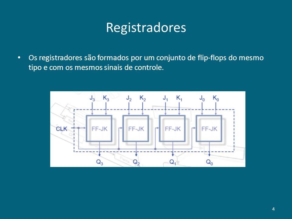 Registradores Os registradores são formados por um conjunto de flip-flops do mesmo tipo e com os mesmos sinais de controle. 4