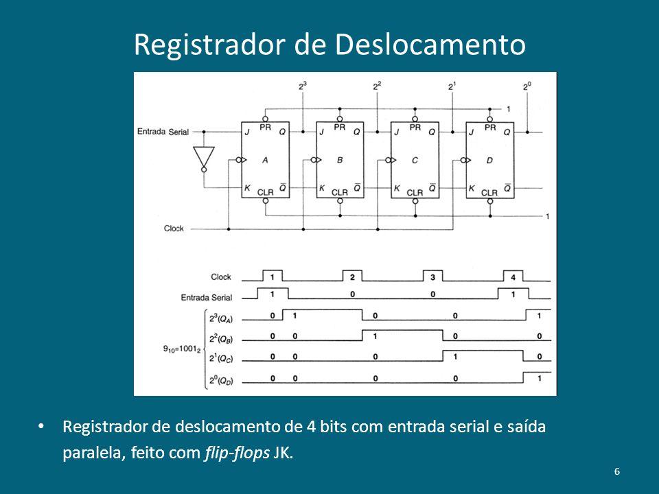 Registrador de Deslocamento Registrador de deslocamento de 4 bits com entrada serial e saída paralela, feito com flip-flops JK.