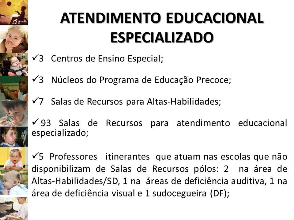 ATENDIMENTO EDUCACIONAL ESPECIALIZADO 3 Centros de Ensino Especial; 3 Núcleos do Programa de Educação Precoce; 7 Salas de Recursos para Altas-Habilida