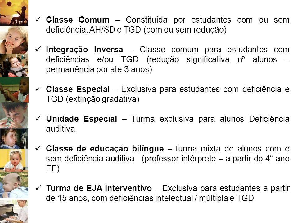 Classe Comum – Constituída por estudantes com ou sem deficiência, AH/SD e TGD (com ou sem redução) Integração Inversa – Classe comum para estudantes c