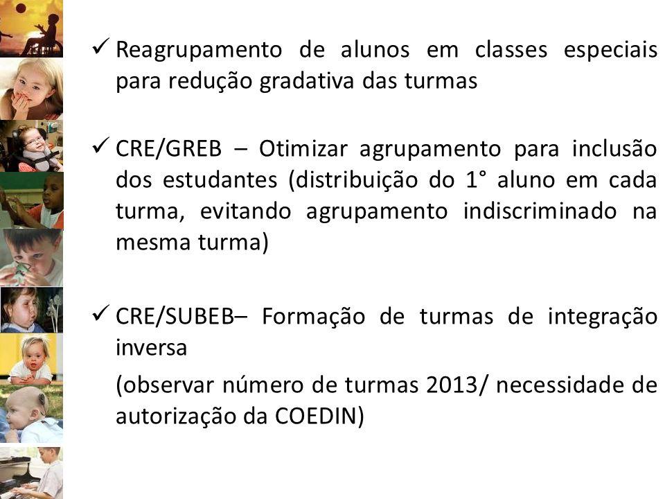 Reagrupamento de alunos em classes especiais para redução gradativa das turmas CRE/GREB – Otimizar agrupamento para inclusão dos estudantes (distribui