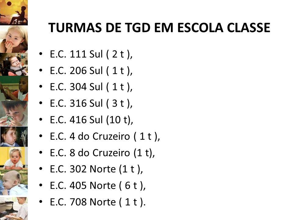 TURMAS DE TGD EM ESCOLA CLASSE E.C. 111 Sul ( 2 t ), E.C. 206 Sul ( 1 t ), E.C. 304 Sul ( 1 t ), E.C. 316 Sul ( 3 t ), E.C. 416 Sul (10 t), E.C. 4 do