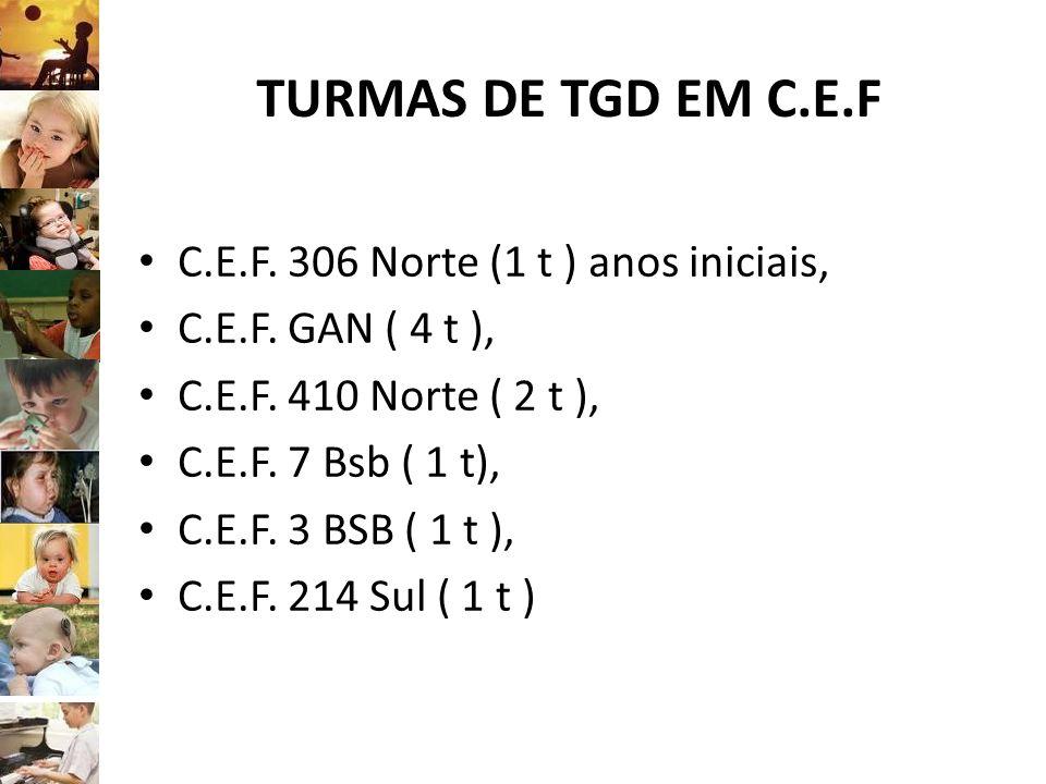 TURMAS DE TGD EM C.E.F C.E.F. 306 Norte (1 t ) anos iniciais, C.E.F. GAN ( 4 t ), C.E.F. 410 Norte ( 2 t ), C.E.F. 7 Bsb ( 1 t), C.E.F. 3 BSB ( 1 t ),