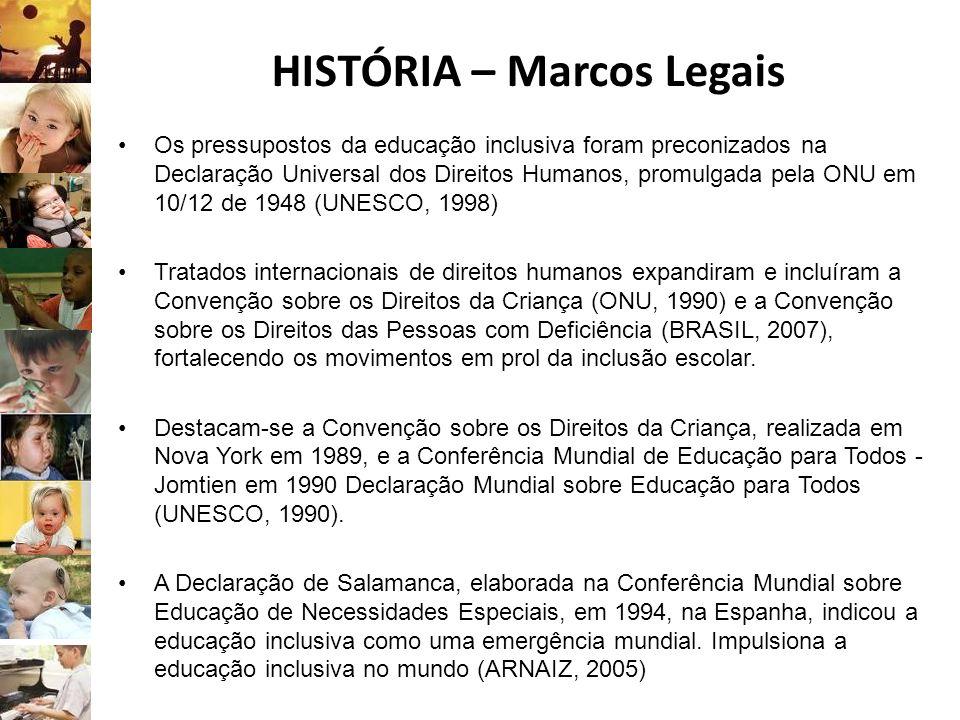 HISTÓRIA – Marcos Legais Os pressupostos da educação inclusiva foram preconizados na Declaração Universal dos Direitos Humanos, promulgada pela ONU em