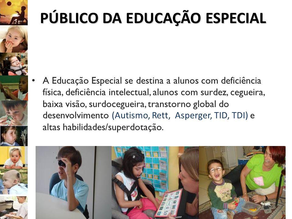 PÚBLICO DA EDUCAÇÃO ESPECIAL A Educação Especial se destina a alunos com deficiência física, deficiência intelectual, alunos com surdez, cegueira, bai