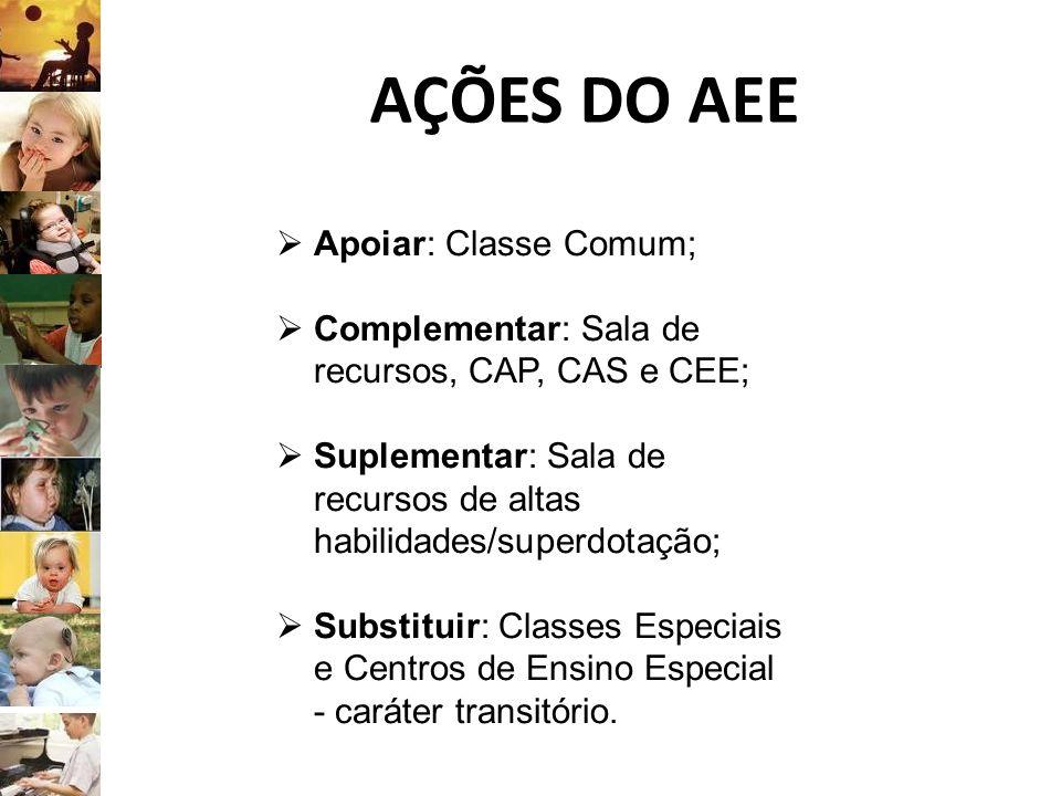AÇÕES DO AEE Apoiar: Classe Comum; Complementar: Sala de recursos, CAP, CAS e CEE; Suplementar: Sala de recursos de altas habilidades/superdotação; Su