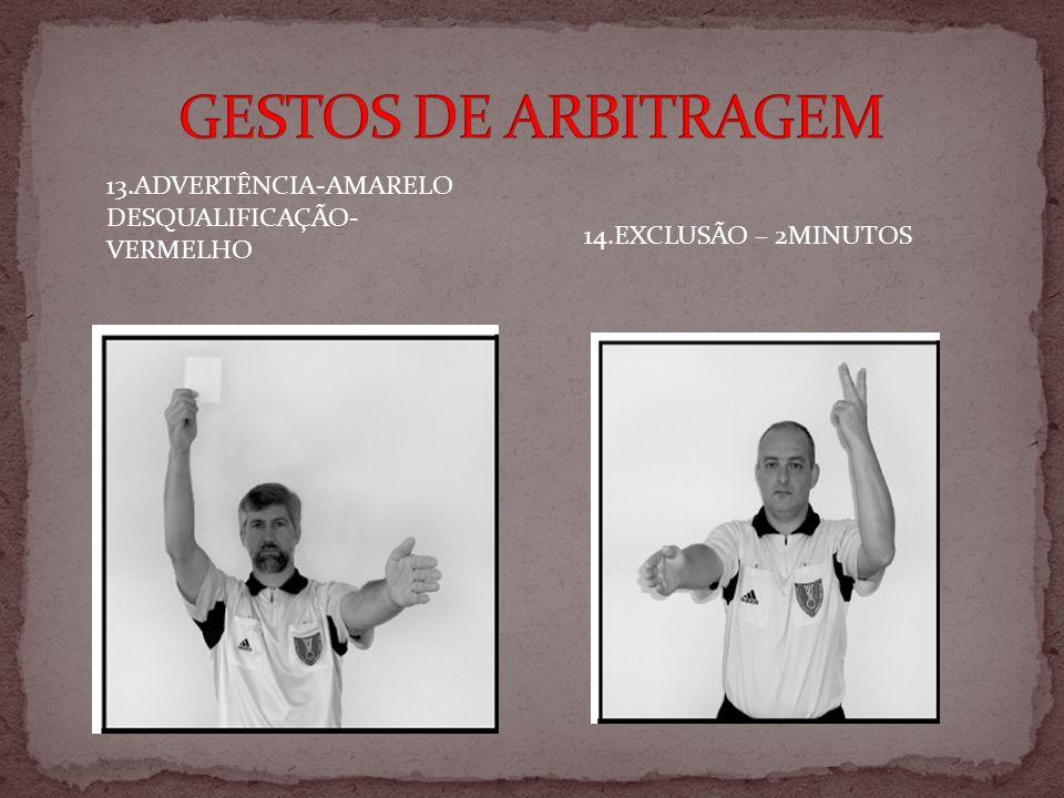 13.ADVERTÊNCIA-AMARELO DESQUALIFICAÇÃO- VERMELHO 14.EXCLUSÃO – 2MINUTOS