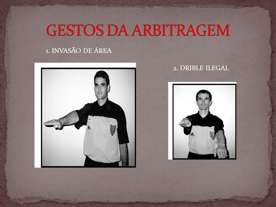 1. INVASÃO DE ÁREA 2. DRIBLE ILEGAL