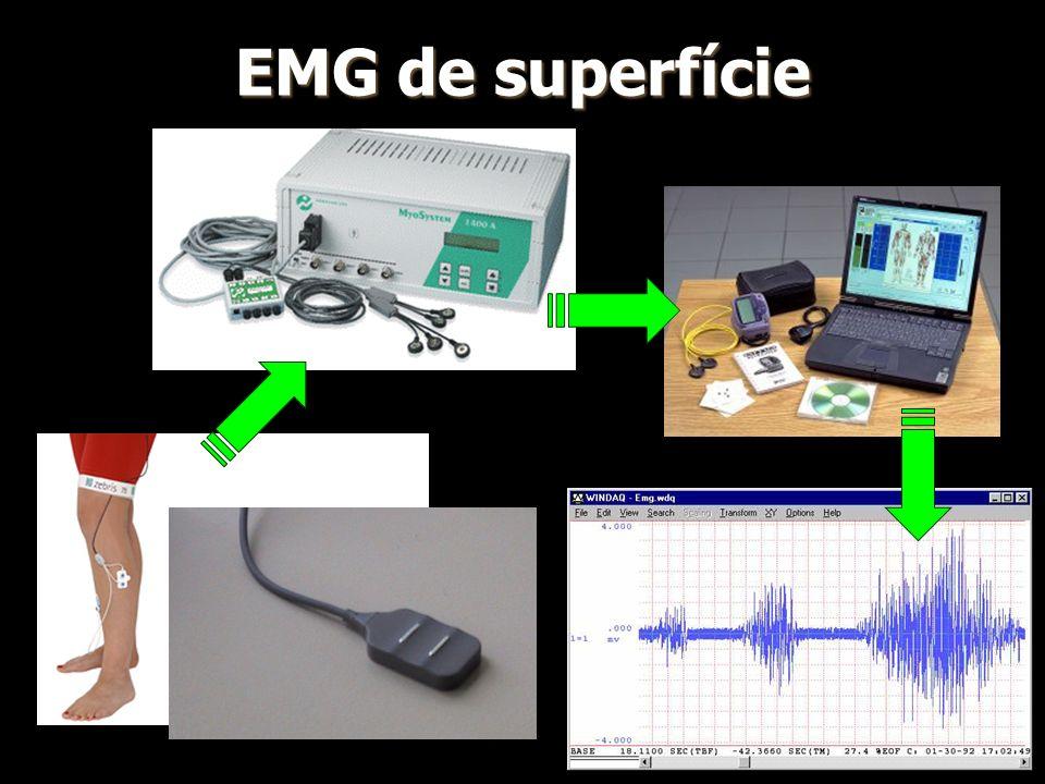 EMG de superfície
