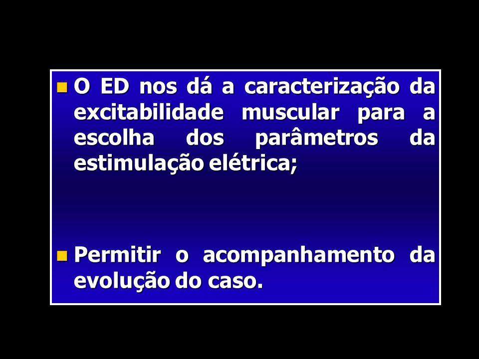 O ED nos dá a caracterização da excitabilidade muscular para a escolha dos parâmetros da estimulação elétrica; O ED nos dá a caracterização da excitab