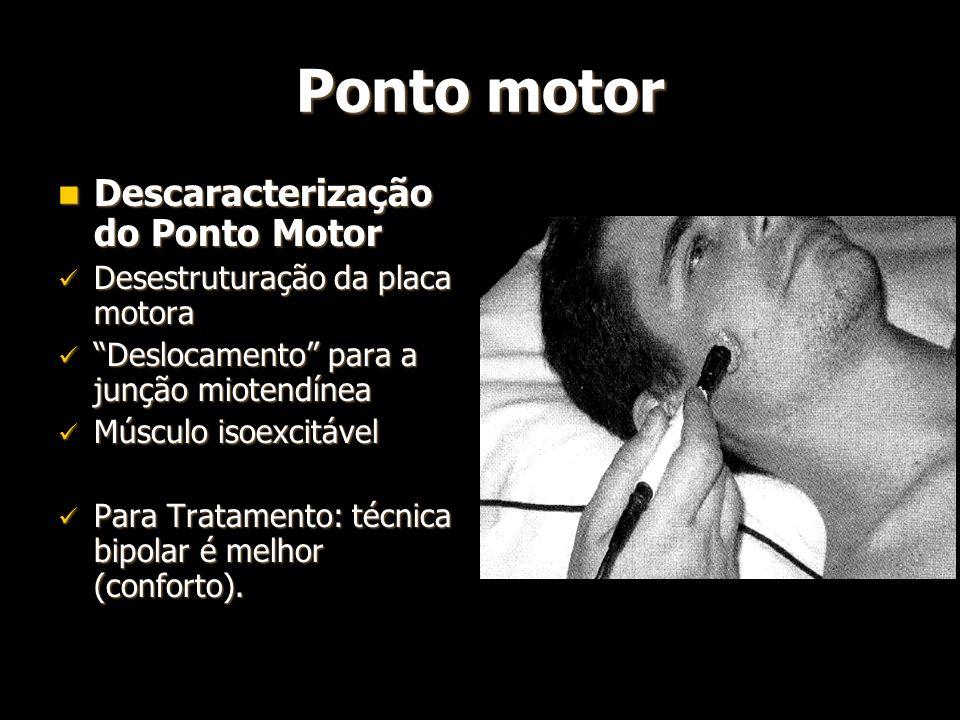 Ponto motor Descaracterização do Ponto Motor Descaracterização do Ponto Motor Desestruturação da placa motora Desestruturação da placa motora Deslocam