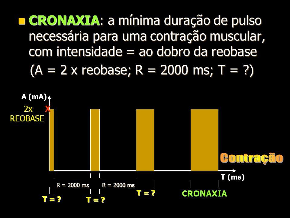 CRONAXIA: a mínima duração de pulso necessária para uma contração muscular, com intensidade = ao dobro da reobase CRONAXIA: a mínima duração de pulso