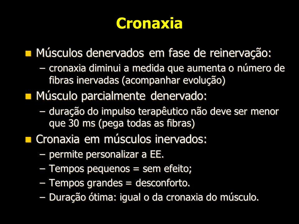 Cronaxia Músculos denervados em fase de reinervação: Músculos denervados em fase de reinervação: –cronaxia diminui a medida que aumenta o número de fi