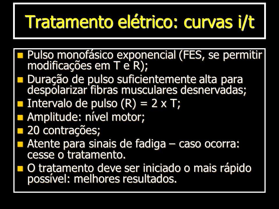 Tratamento elétrico: curvas i/t Pulso monofásico exponencial (FES, se permitir modificações em T e R); Pulso monofásico exponencial (FES, se permitir