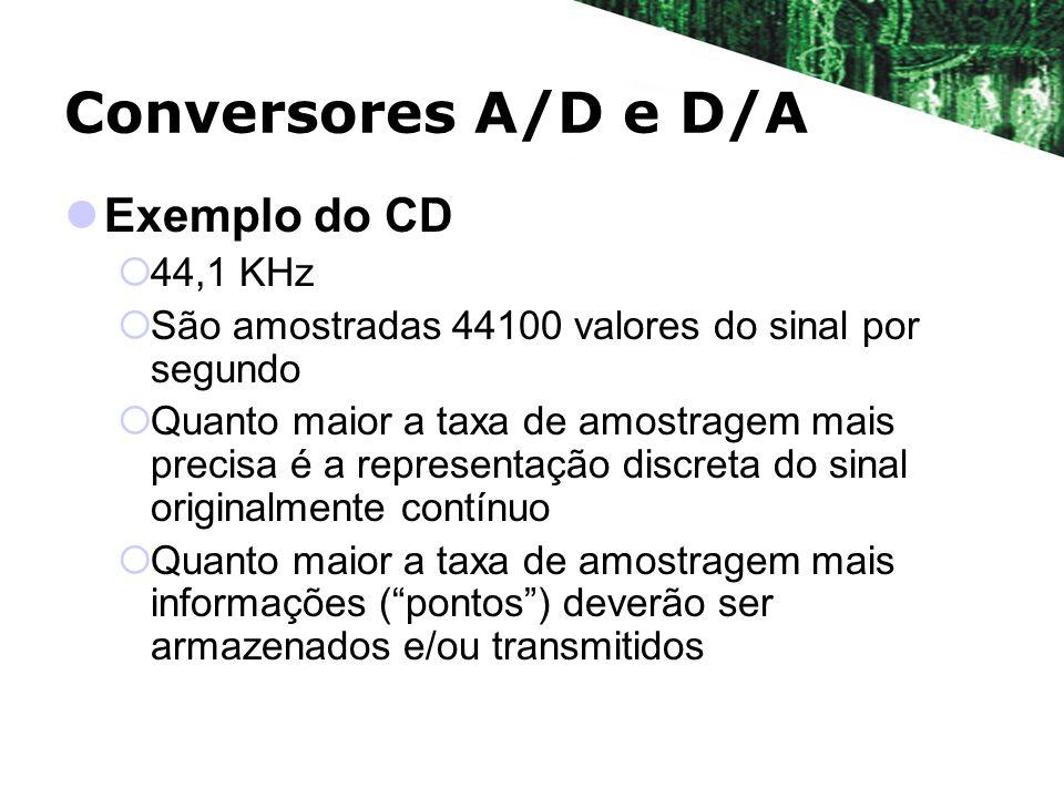 Conversores A/D e D/A Exemplo do CD 44,1 KHz São amostradas 44100 valores do sinal por segundo Quanto maior a taxa de amostragem mais precisa é a repr
