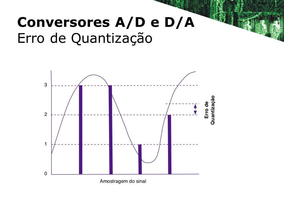Conversores A/D e D/A Erro de Quantização