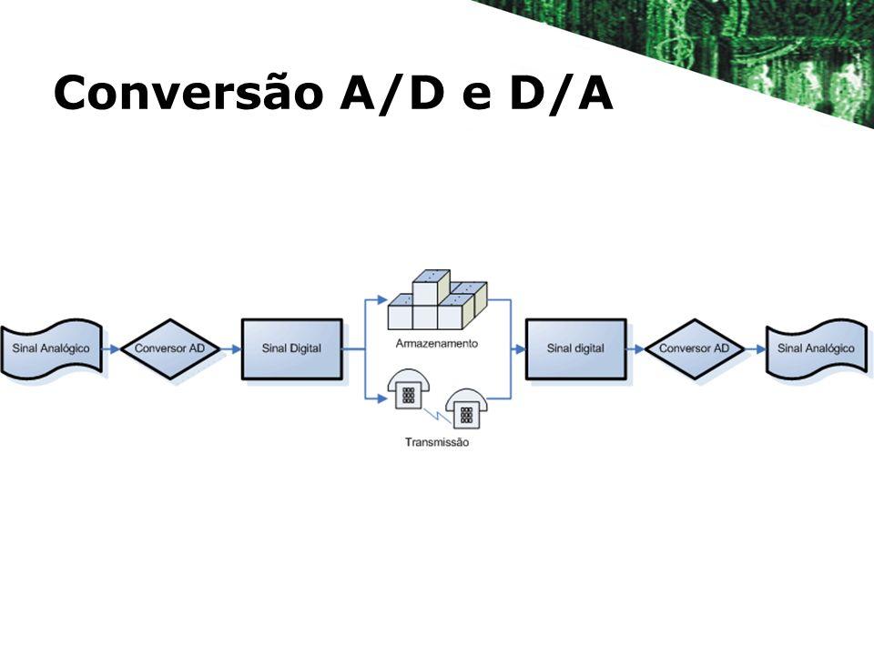 Conversores A/D e D/A Armazenamento Informações armazenadas em arquivos em forma de bits