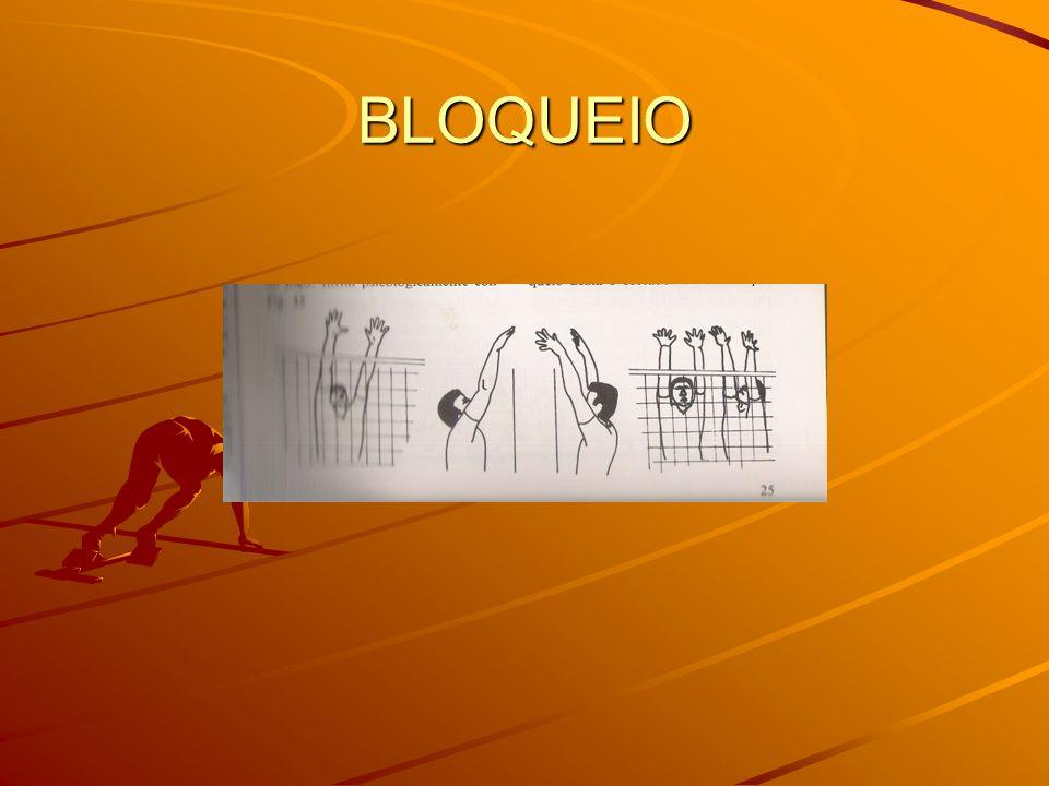 BLOQUEIO