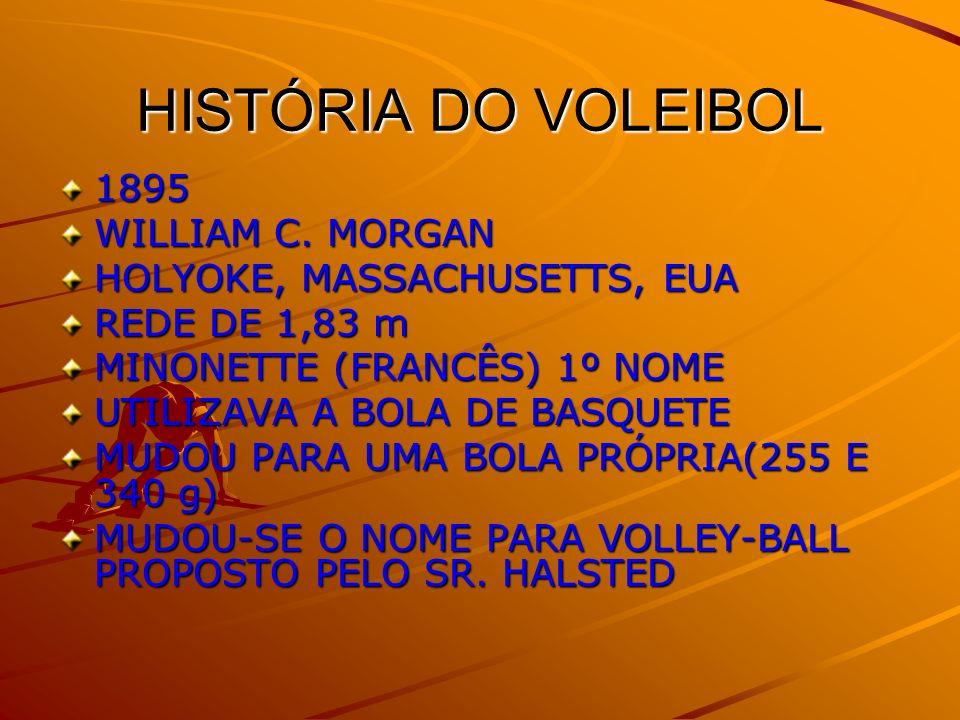 HISTÓRIA DO VOLEIBOL 1895 WILLIAM C. MORGAN HOLYOKE, MASSACHUSETTS, EUA REDE DE 1,83 m MINONETTE (FRANCÊS) 1º NOME UTILIZAVA A BOLA DE BASQUETE MUDOU
