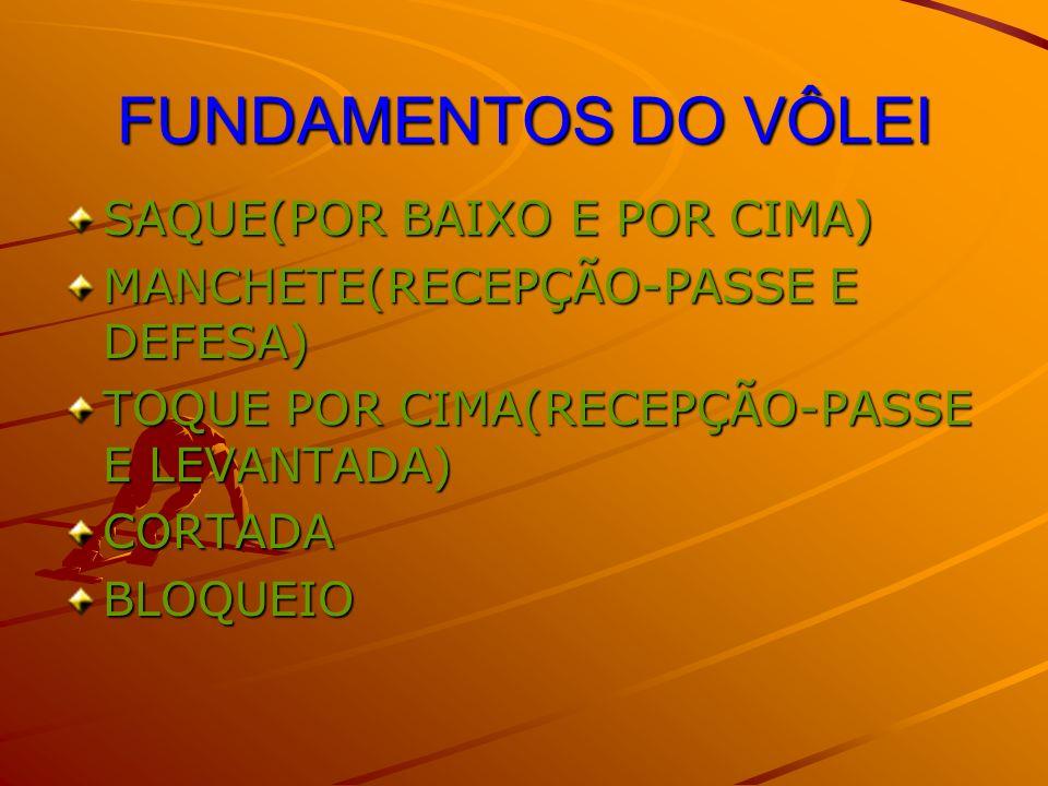 FUNDAMENTOS DO VÔLEI SAQUE(POR BAIXO E POR CIMA) MANCHETE(RECEPÇÃO-PASSE E DEFESA) TOQUE POR CIMA(RECEPÇÃO-PASSE E LEVANTADA) CORTADABLOQUEIO