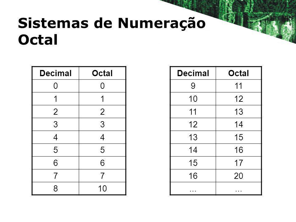 Sistemas de Numeração Octal DecimalOctal 00 11 22 33 44 55 66 77 810 DecimalOctal 911 1012 1113 1214 1315 1416 1517 1620...
