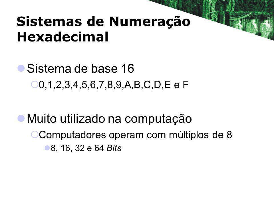 Sistemas de Numeração Hexadecimal Sistema de base 16 0,1,2,3,4,5,6,7,8,9,A,B,C,D,E e F Muito utilizado na computação Computadores operam com múltiplos