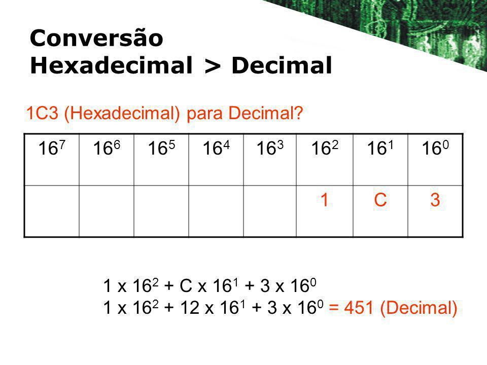 Conversão Hexadecimal > Decimal 16 7 16 6 16 5 16 4 16 3 16 2 16 1 16 0 1C3 1C3 (Hexadecimal) para Decimal? 1 x 16 2 + C x 16 1 + 3 x 16 0 1 x 16 2 +